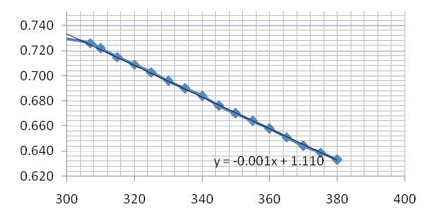 Energy Diagram Of Pn Junction Energy Etfs